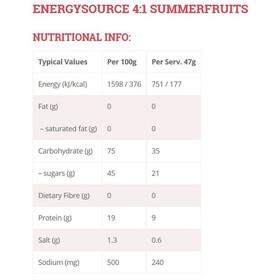 High5 4:1 EnergySource Drink Tub 1,6kg, Summer Fruits